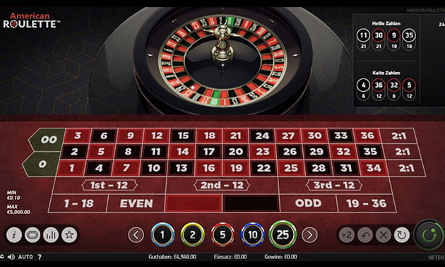 Amerikanisches Roulette Regeln
