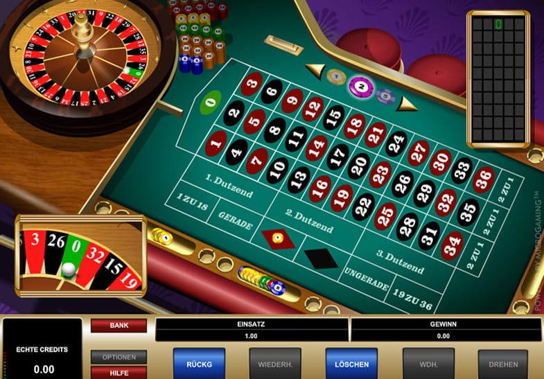 Roulette Spielen Lernen