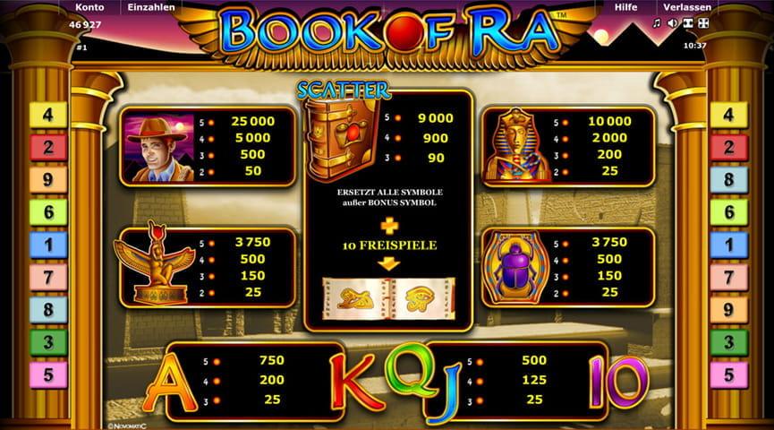 Book Of Ra Online Spielen Kostenlos Testen
